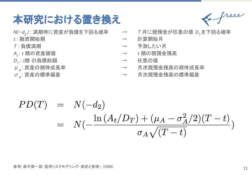 11 本研究における置き換え N(−d 2 ) : 満期時に資産が負債を下回る確率 → T 月...