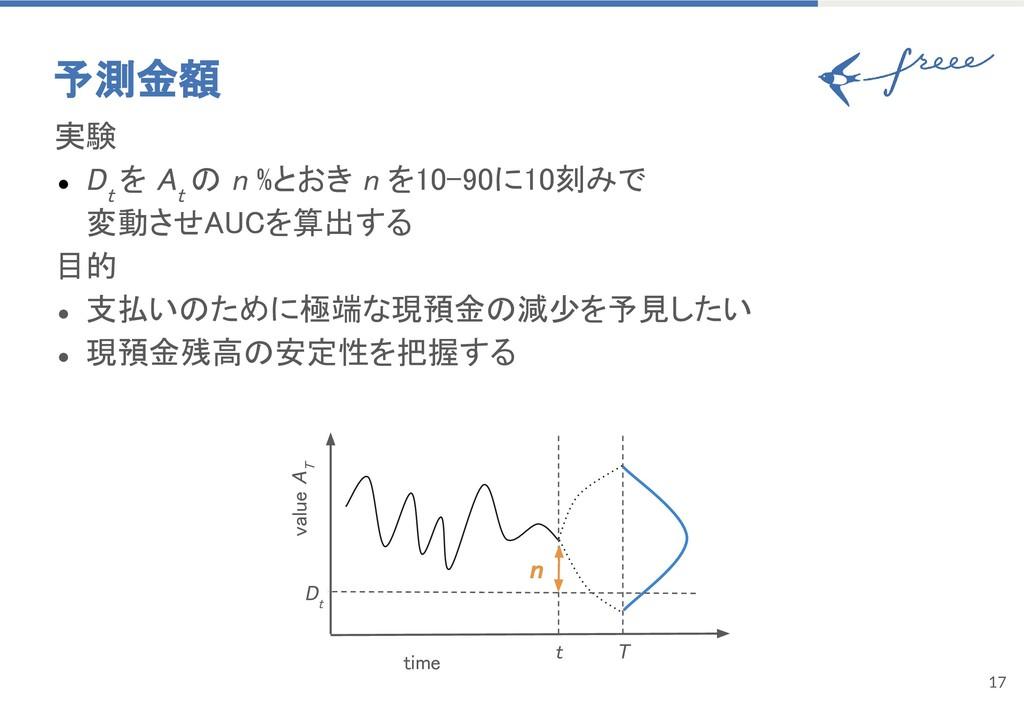 17 予測金額 実験 ● D t を A t の n %とおき n を10-90に10刻みで ...