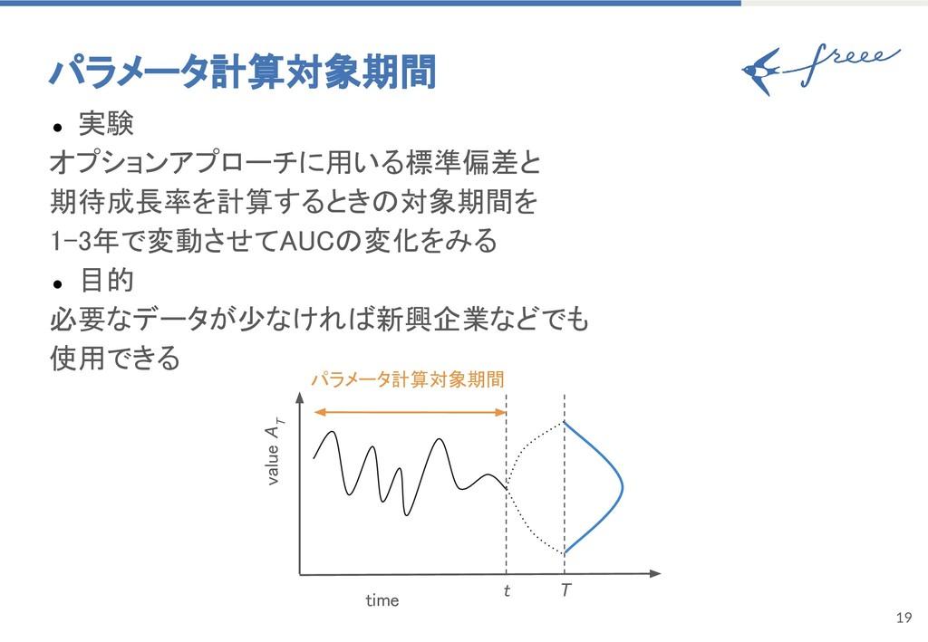 19 パラメータ計算対象期間 ● 実験 オプションアプローチに用いる標準偏差と 期待成長率を計...