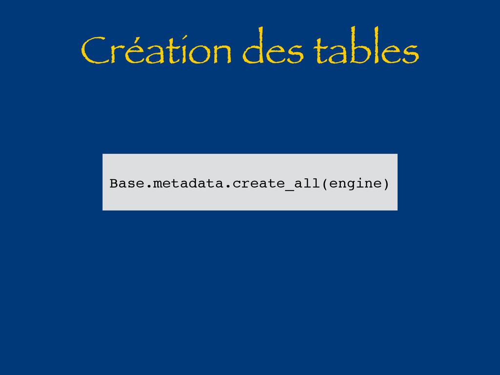 Création des tables Base.metadata.create_all(en...