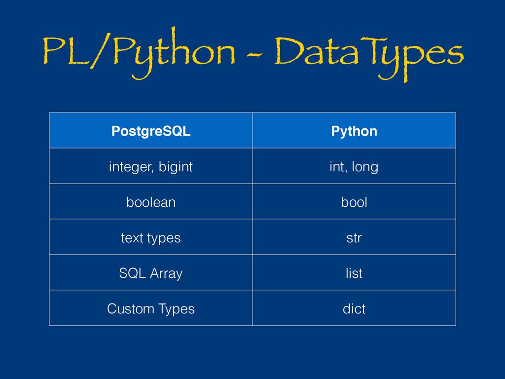PL/Python - DataT ypes PostgreSQL Python intege...