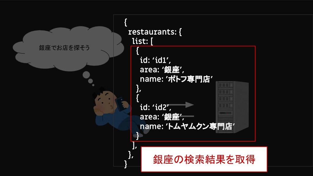 銀座でお店を探そう { restaurants: { list: [ { id: 'id1',...