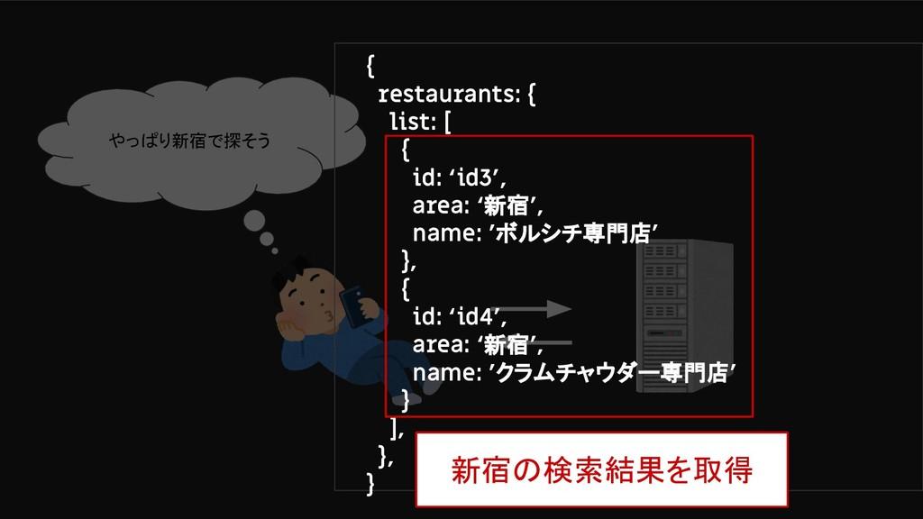 やっぱり新宿で探そう { restaurants: { list: [ { id: 'id3'...