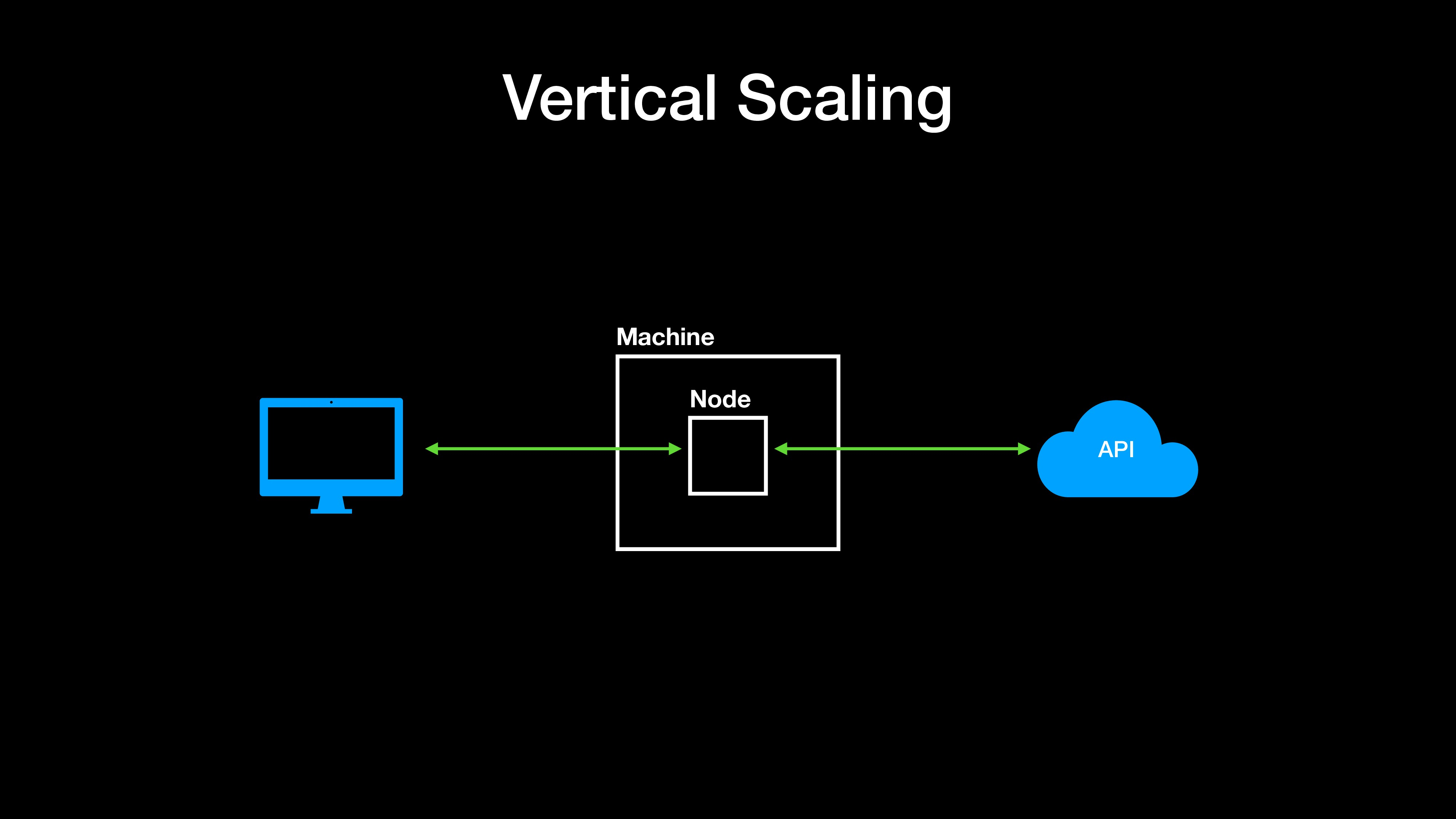 Vertical Scaling Machine Node API