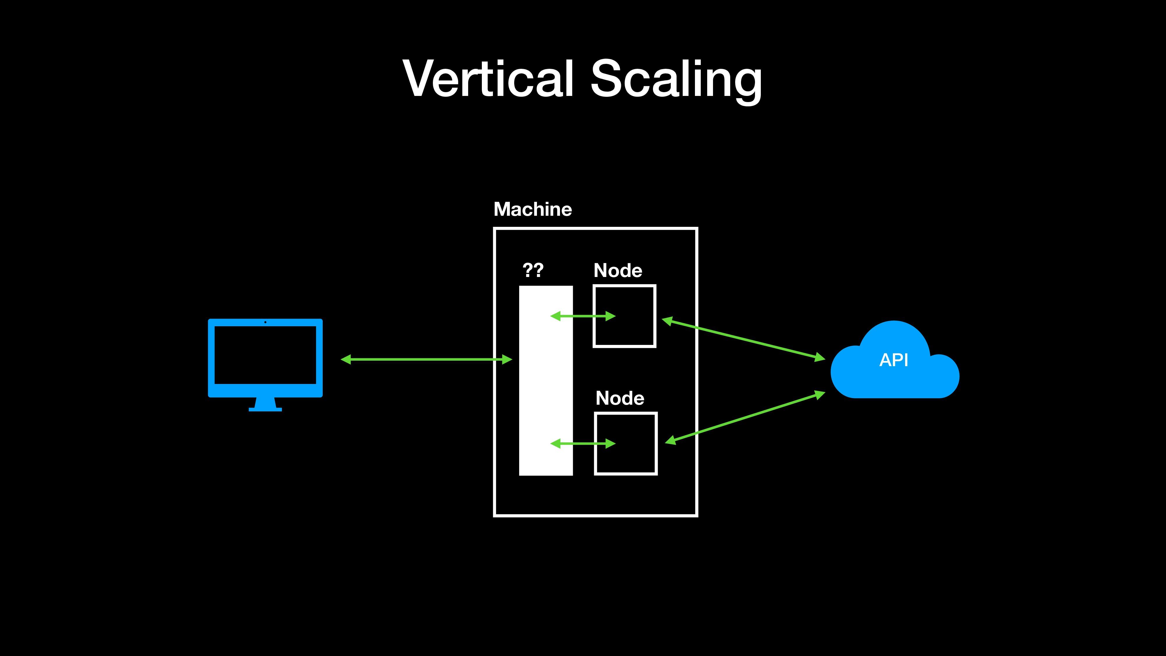 Vertical Scaling Machine Node API Node ??