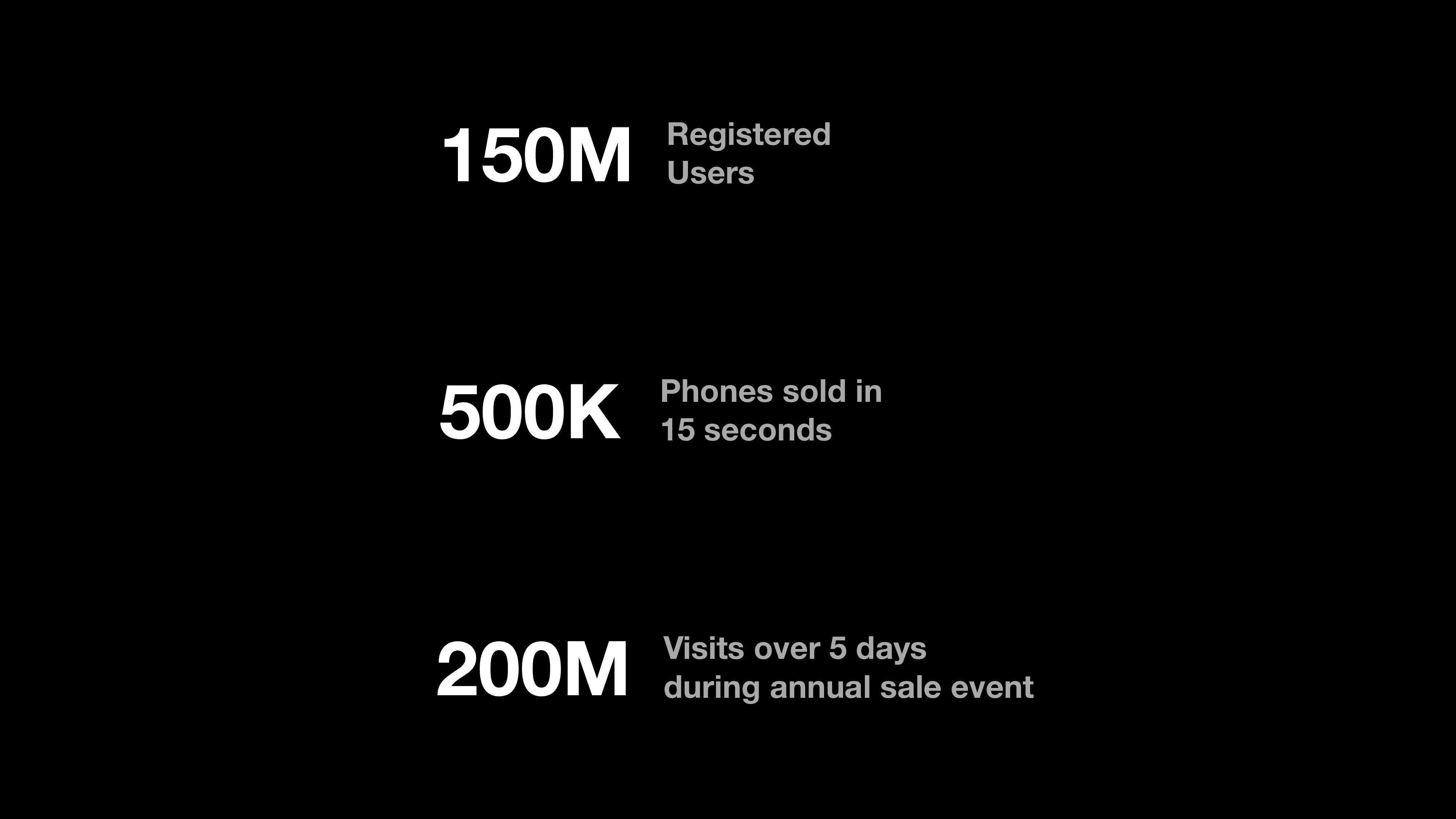 150M Registered Users 500K Phones sold in 15 se...