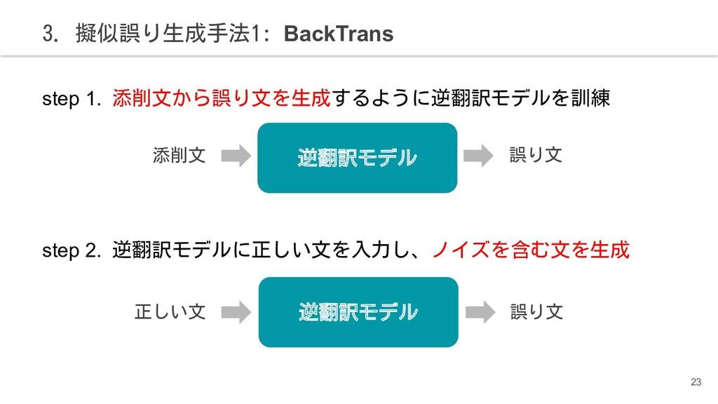 3. 擬似誤り生成手法1: BackTrans step 2. 逆翻訳モデルに正しい文を入力し...
