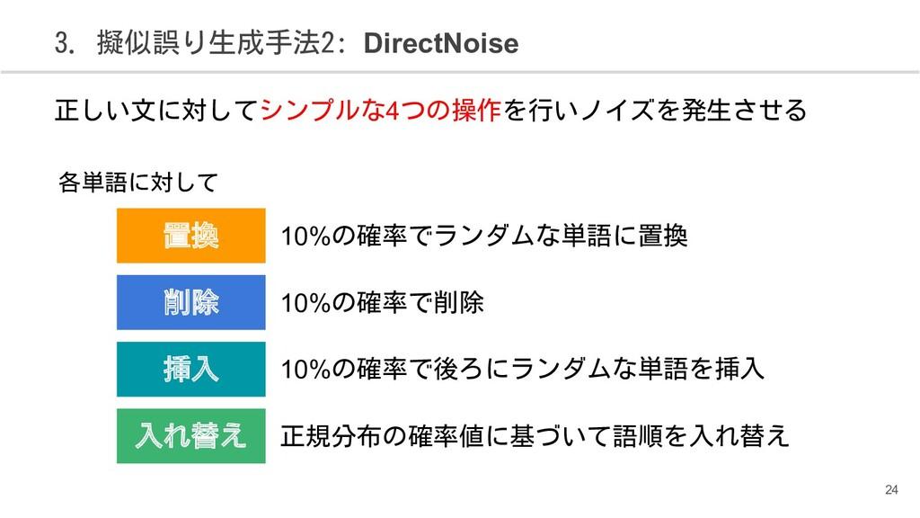 3. 擬似誤り生成手法2: DirectNoise 正しい文に対してシンプルな4つの操作を行い...