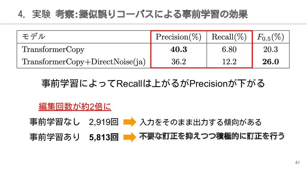 4. 実験 考察:擬似誤りコーパスによる事前学習の効果 41 事前学習によってRecallは上...