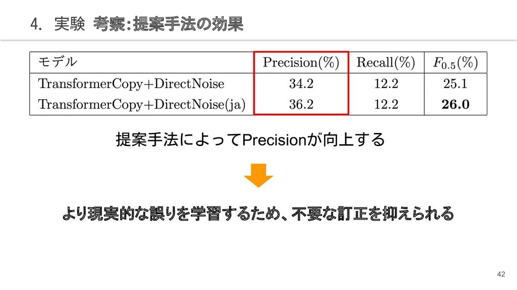 4. 実験 考察:提案手法の効果 42 提案手法によってPrecisionが向上する より現実...