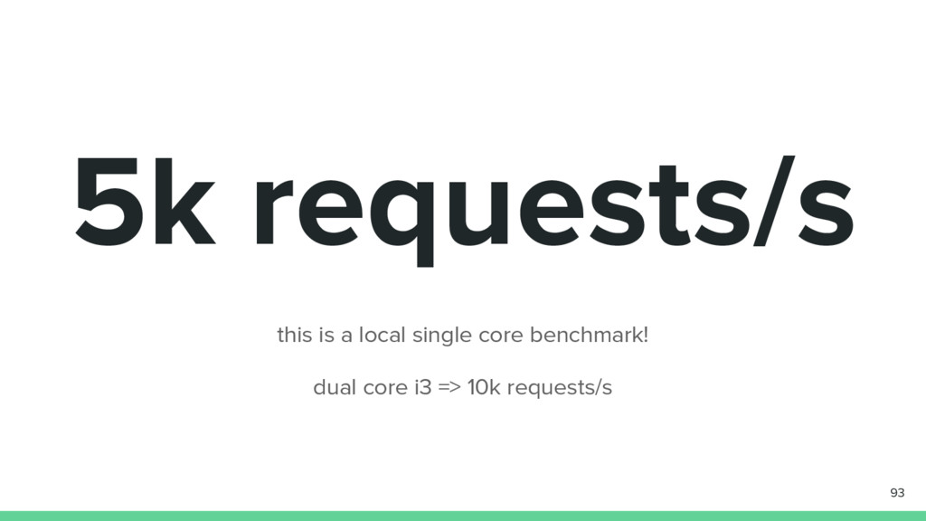 5k requests/s 93 this is a local single core be...