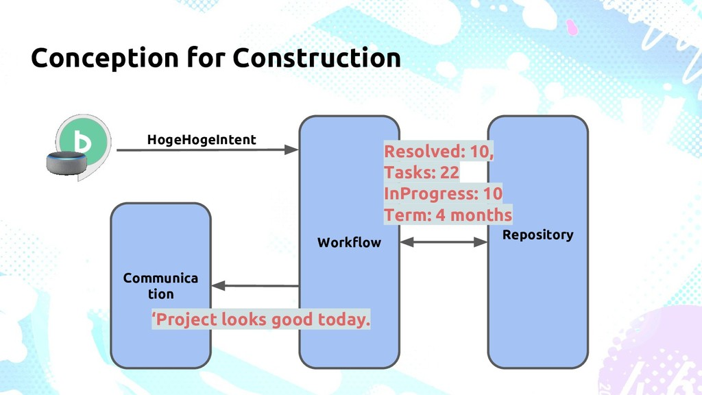 Conception for Construction Communica tion Work...