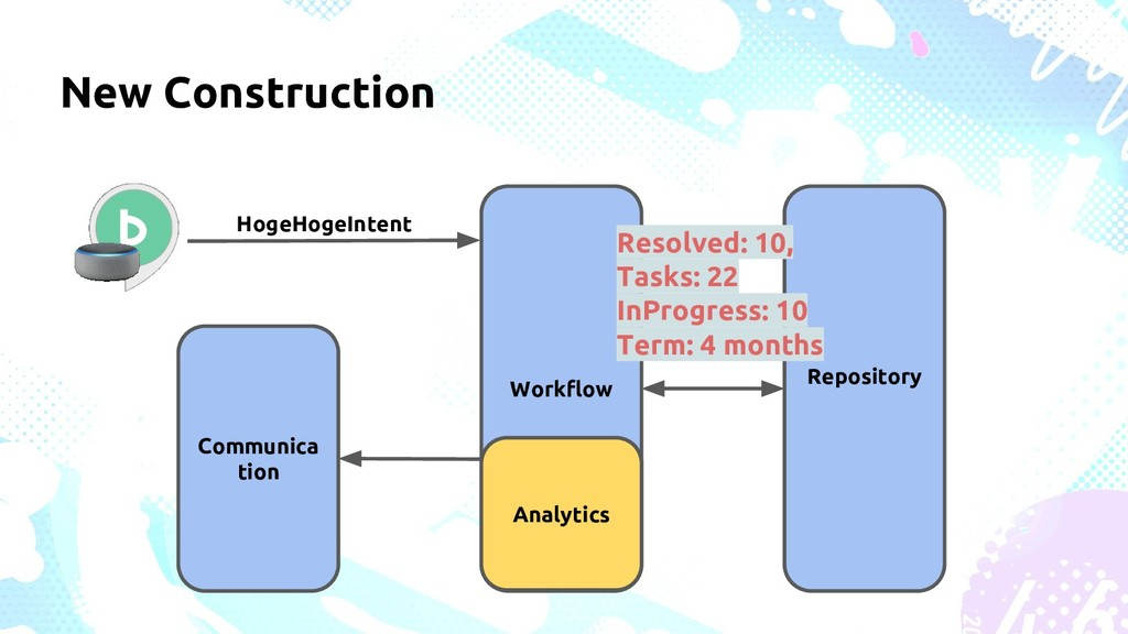 New Construction Communica tion Workflow Reposi...