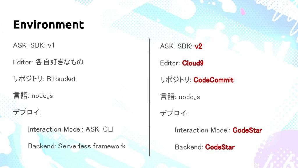Environment ASK-SDK: v1 Editor: 各自好きなもの リポジトリ: ...