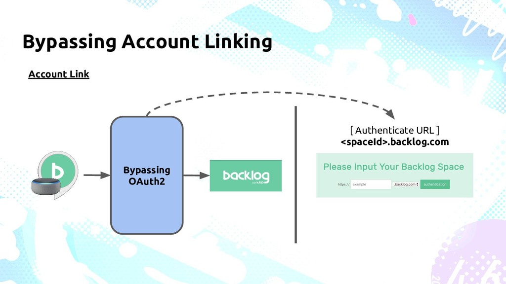 Bypassing Account Linking Account Link Bypassin...