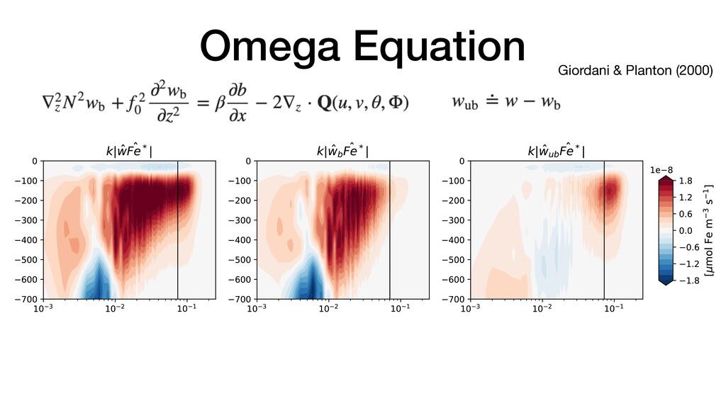 Omega Equation Giordani & Planton (2000)