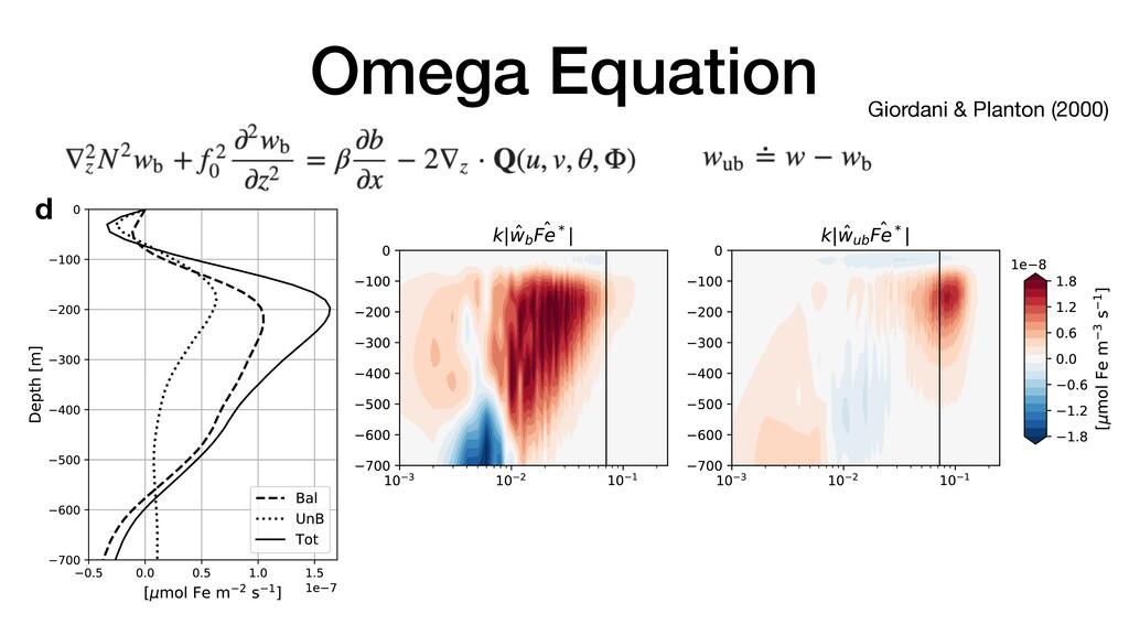 Omega Equation d Giordani & Planton (2000)