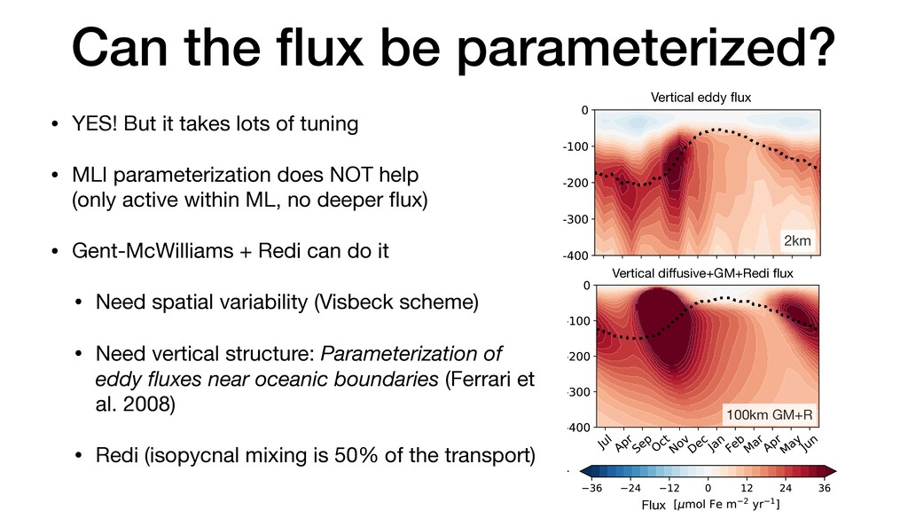Can the flux be parameterized? 100km GM+R 2km 5k...