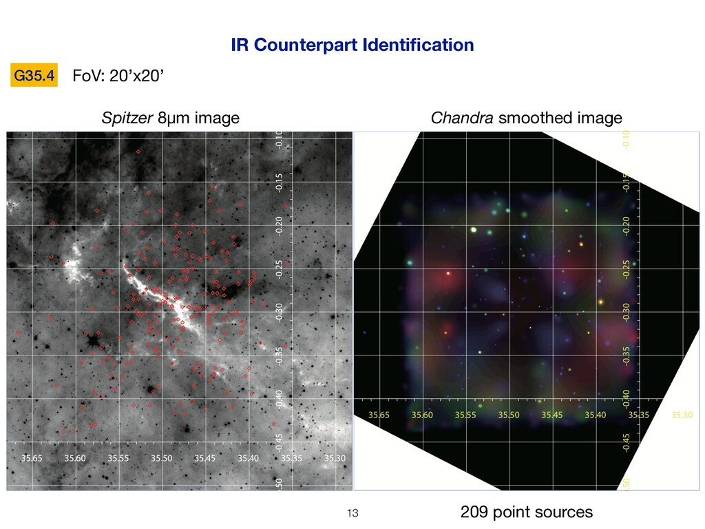 G35.4 !13 Spitzer 8µm image Chandra smoothed im...
