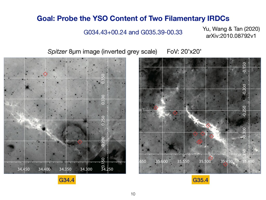 Goal: Probe the YSO Content of Two Filamentary ...
