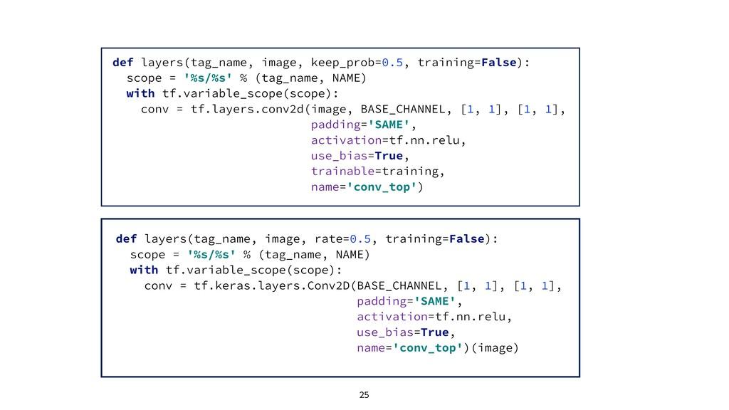def layers(tag_name, image, keep_prob=0.5,...