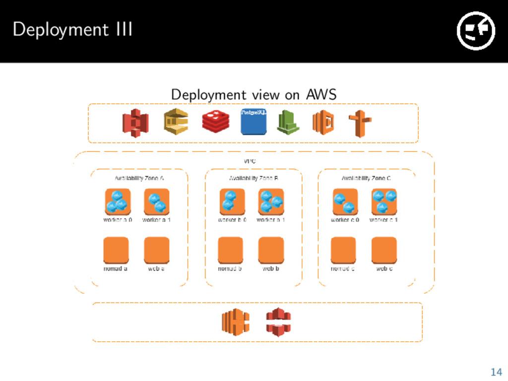 Deployment III Deployment view on AWS 14