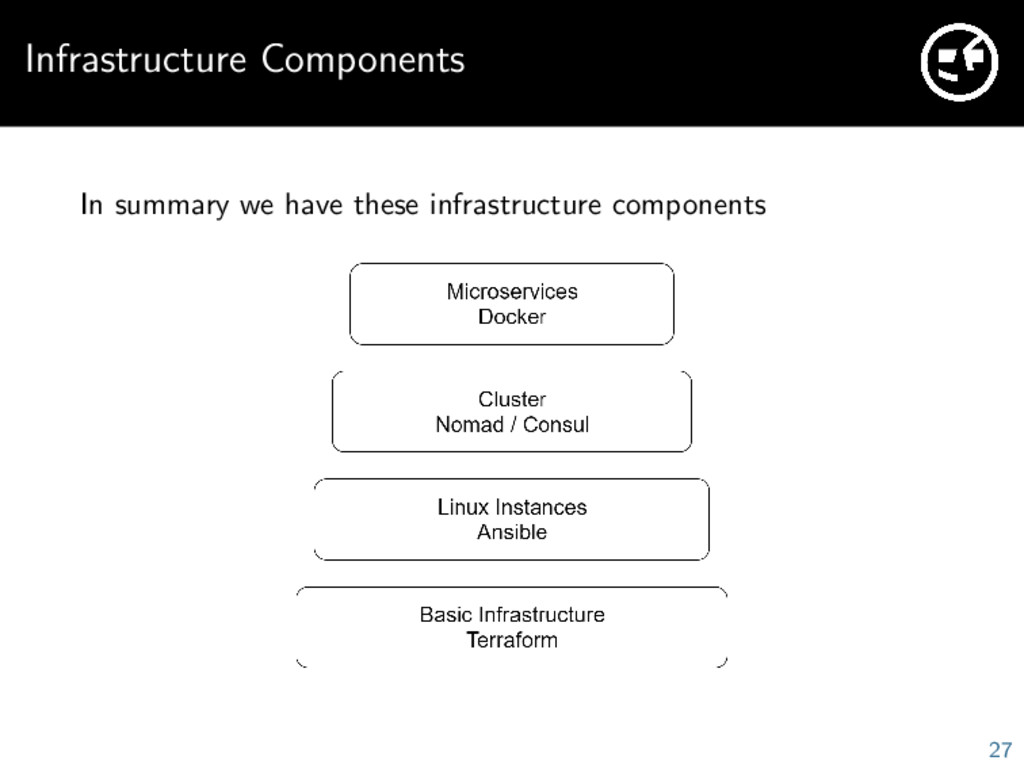 Infrastructure Components In summary we have th...