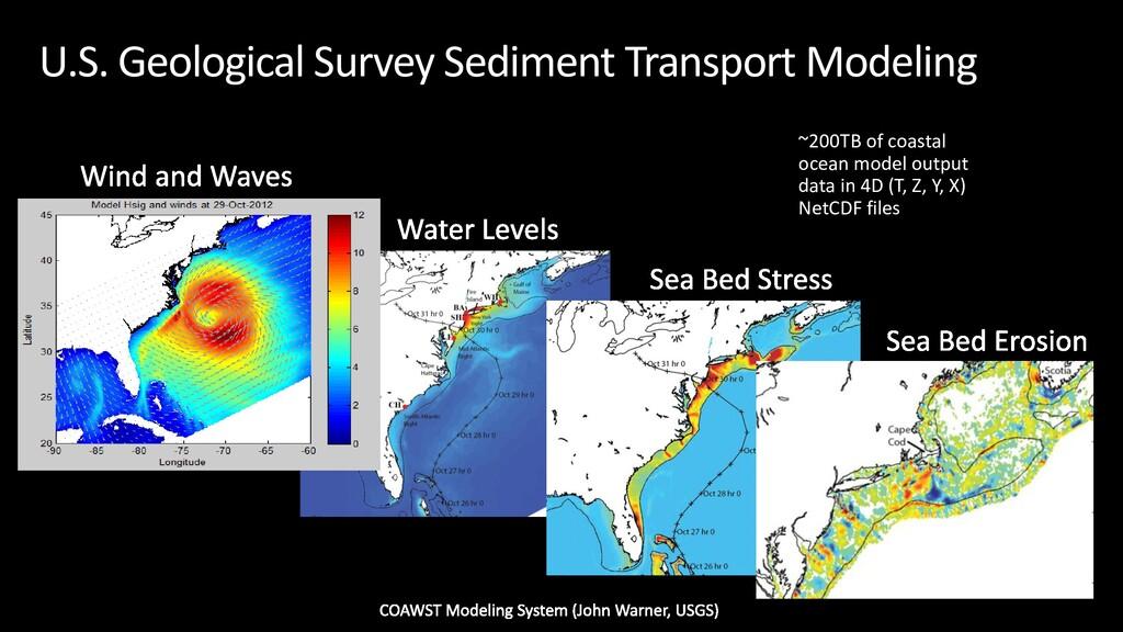 U.S. Geological Survey Sediment Transport Model...