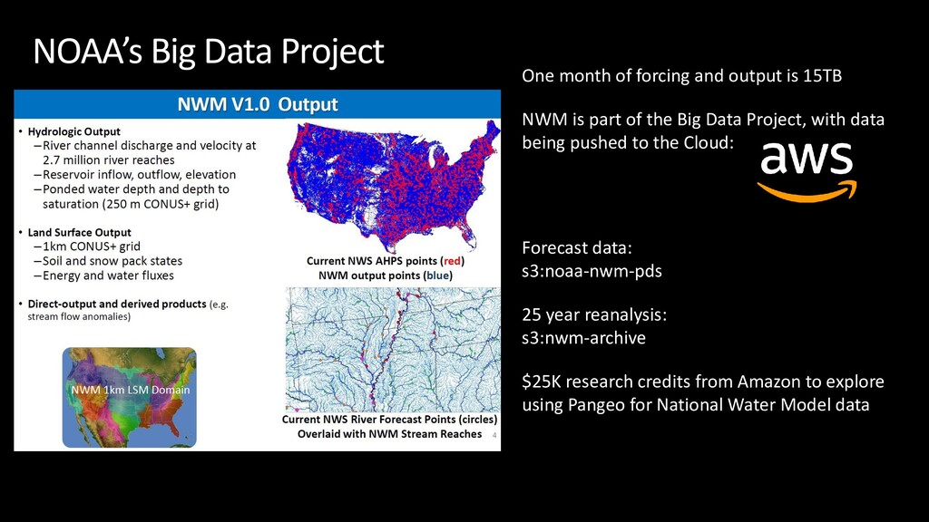 NOAA's Big Data Project One month of forcing an...
