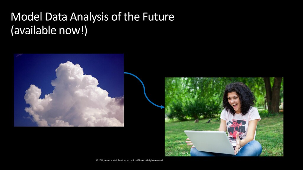 Model Data Analysis of the Future (available no...
