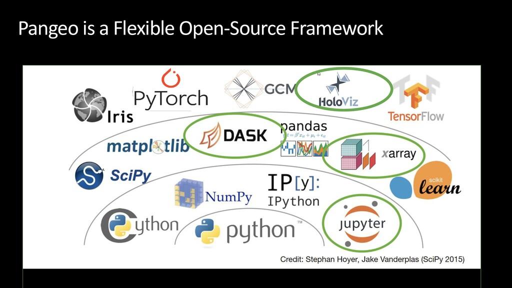 Pangeo is a Flexible Open-Source Framework