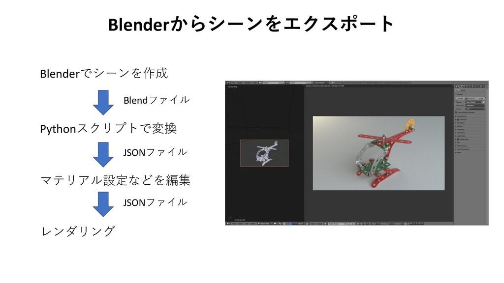 Blenderからシーンをエクスポート Blenderでシーンを作成 Pythonスクリプトで...