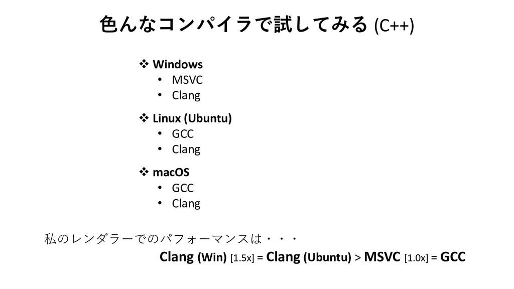 色んなコンパイラで試してみる (C++) ❖ Windows • MSVC • Clang ❖...