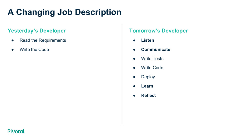 A Changing Job Description Yesterday's Develope...