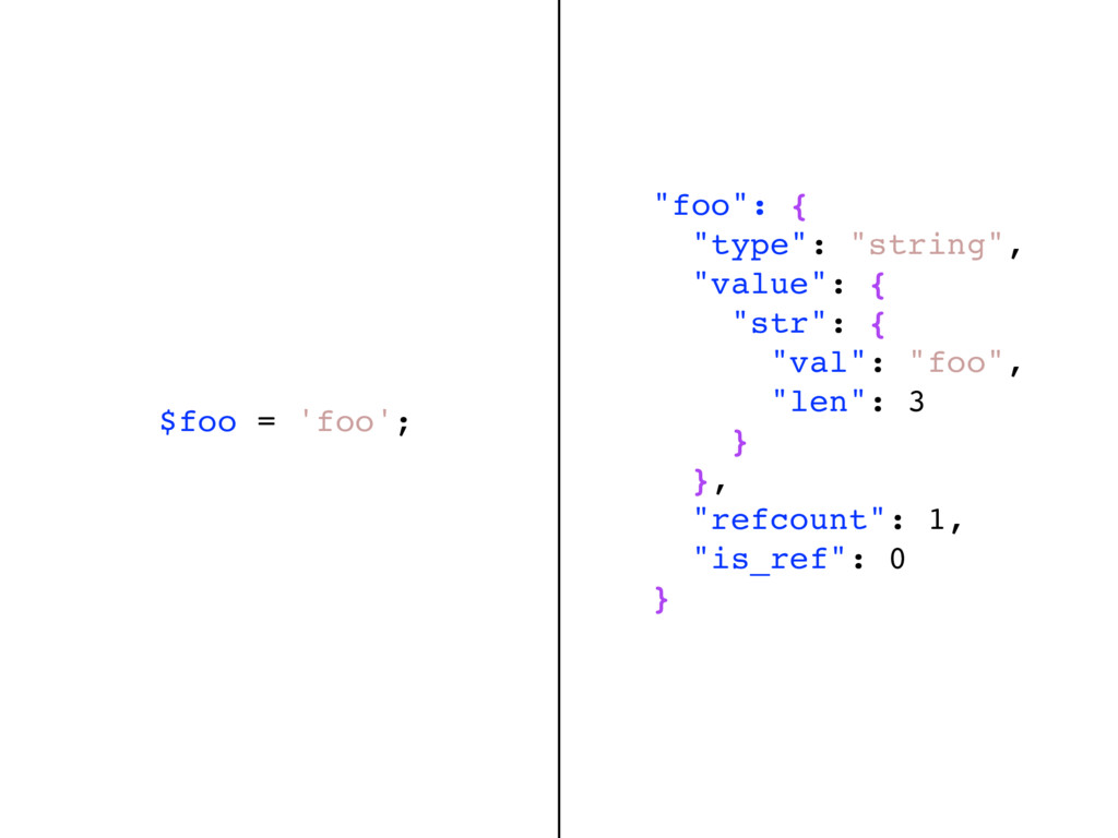 """foo"": { ""type"": ""string"", ""value"": { ""str"": { ..."
