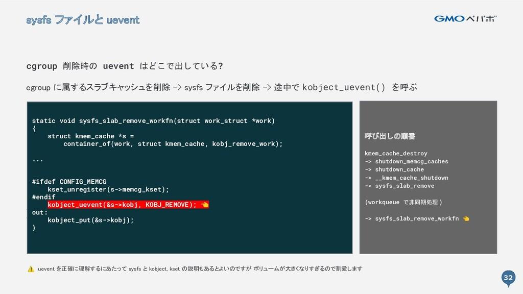 32 cgroup に属するスラブキャッシュを削除 -> sysfs ファイルを削除 -> 途...