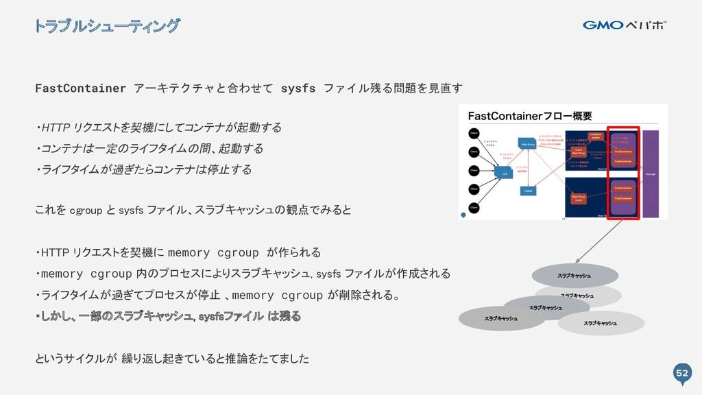 52 52 FastContainer アーキテクチャと合わせて sysfs ファイル残る問題...
