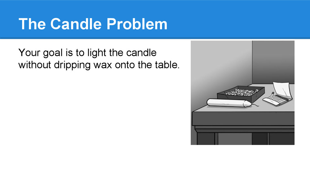 The Candle Problem Your goal is to light the ca...
