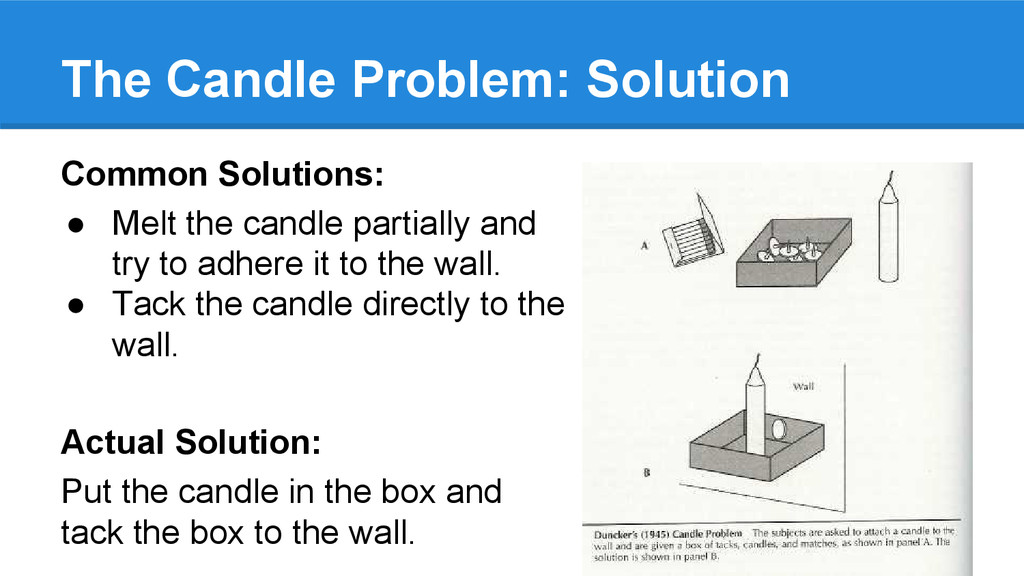 The Candle Problem: Solution Common Solutions: ...