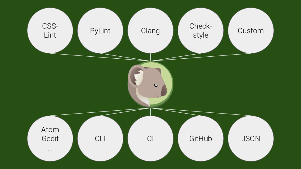 CSS- Lint PyLint Clang Check- style Custom Atom...