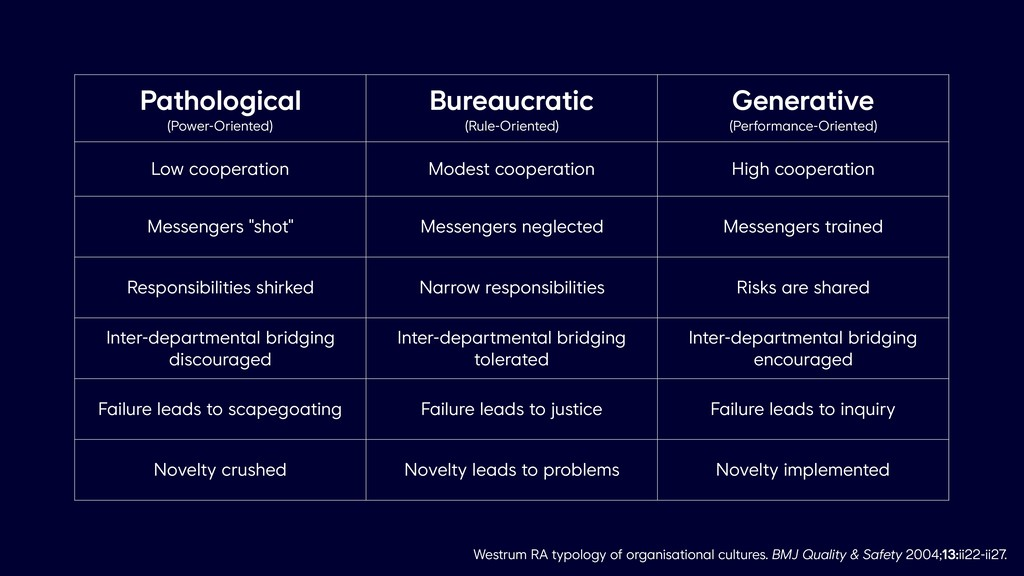 Pathological (Power-Oriented) Bureaucratic (Ru...