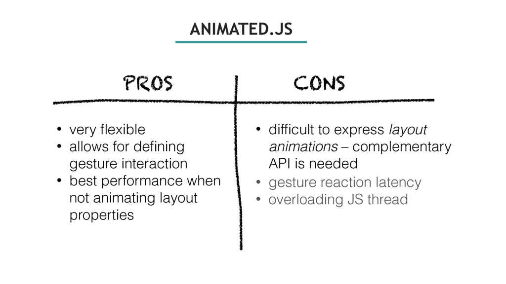 ANIMATED.JS PROS CONS • very flexible • allows f...