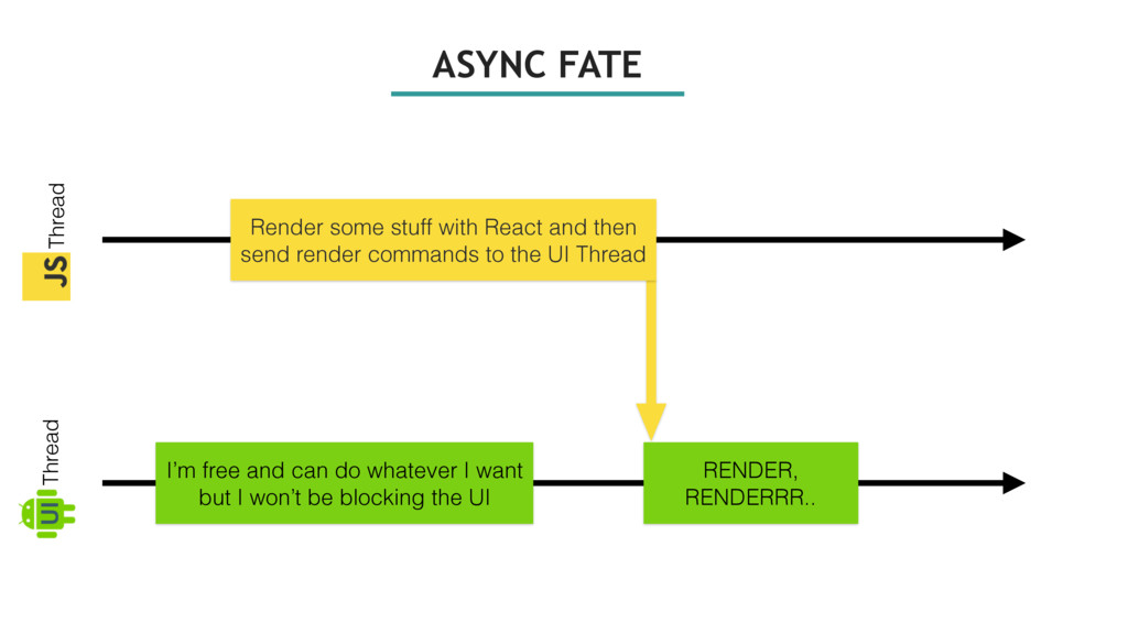 ASYNC FATE Thread Thread UI I'm free and can do...