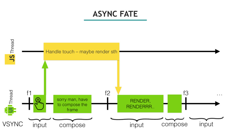 ASYNC FATE Thread Thread UI Handle touch – mayb...