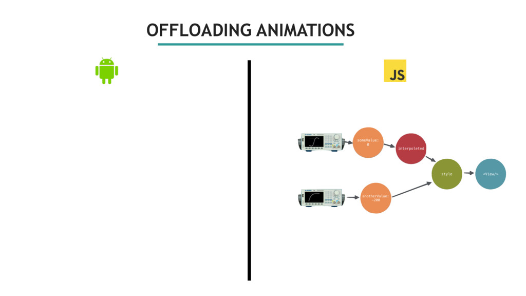 OFFLOADING ANIMATIONS