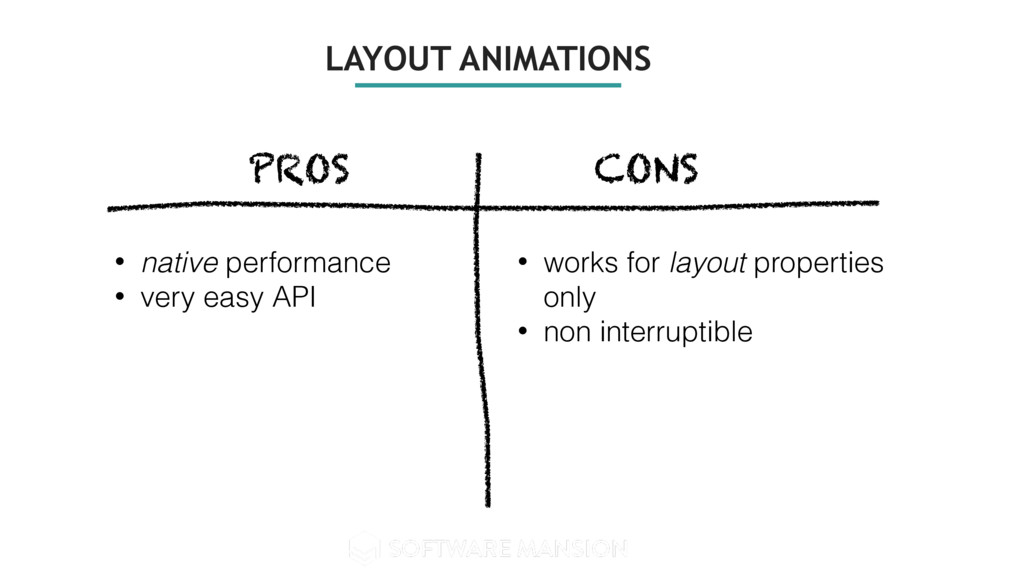 LAYOUT ANIMATIONS PROS CONS • native performanc...