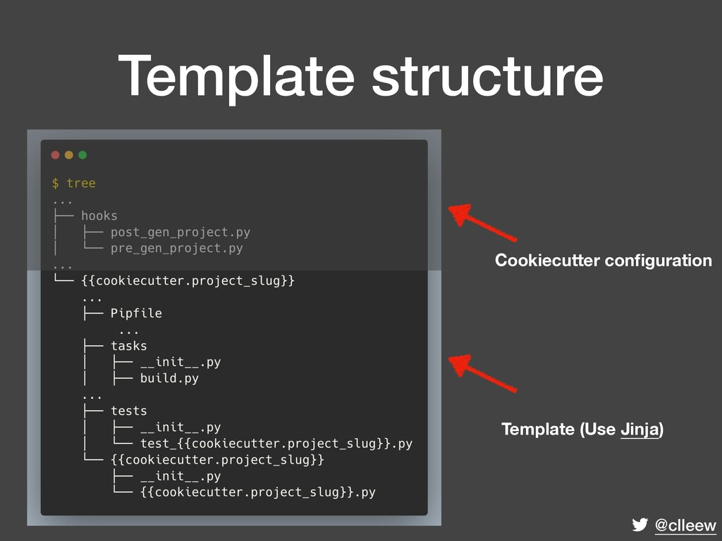 @clleew Template structure Cookiecutter configur...