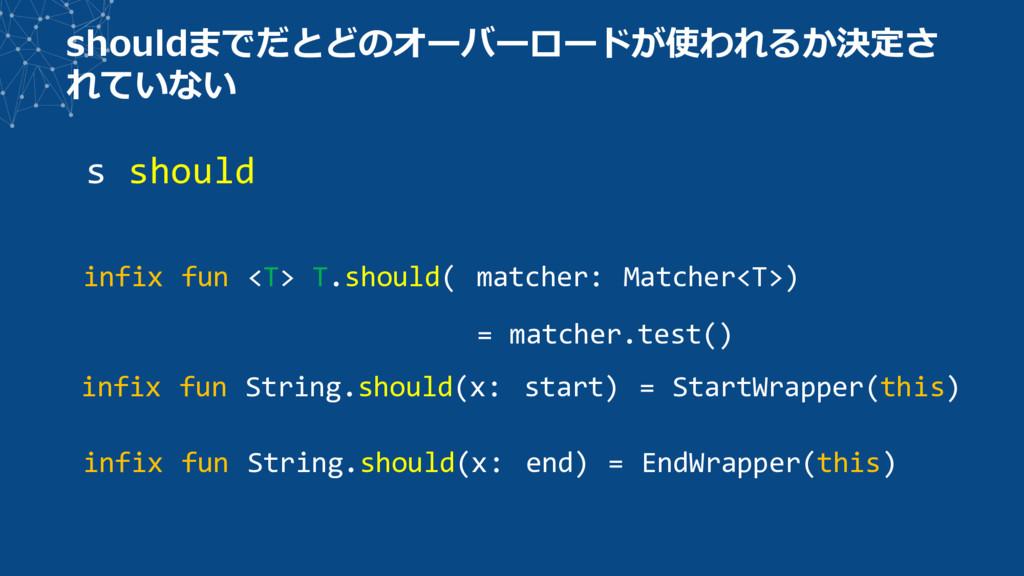 shouldまでだとどのオーバーロードが使われるか決定さ れていない infix fun <T...