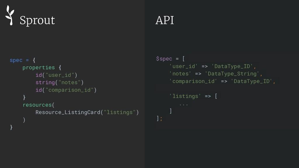 "spec = { properties { id(""user_id"") string(""not..."