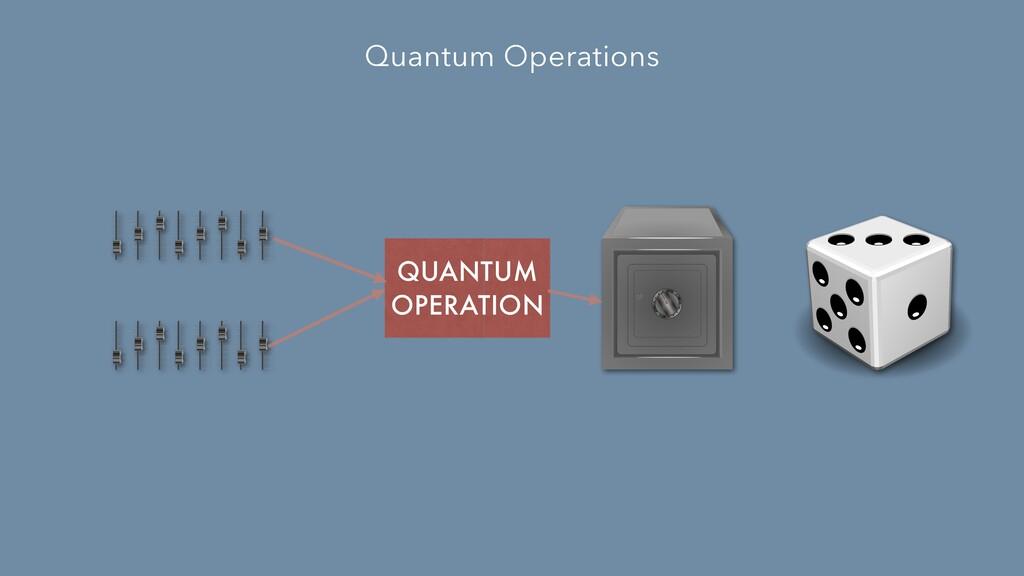 Quantum Operations QUANTUM OPERATION